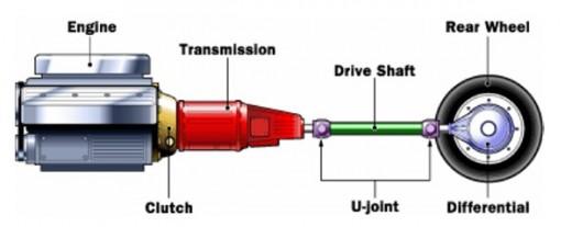 auto transmission columbus
